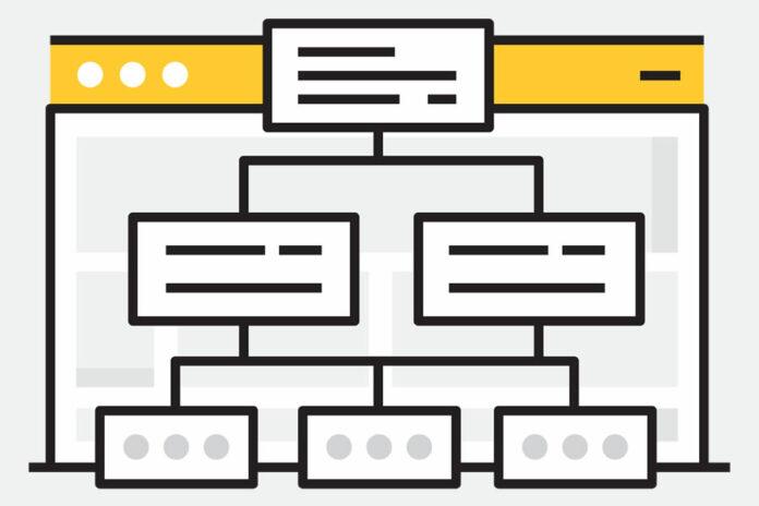 O que é um Sitemap XML? Como criar um Sitemap no WordPress?